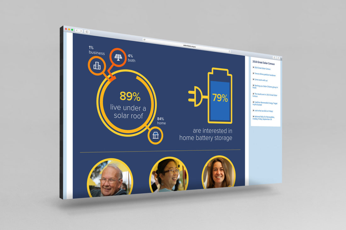 Mockup: Solar Citizens Supporter Survey 2016 infographic, designed by Erland Howden