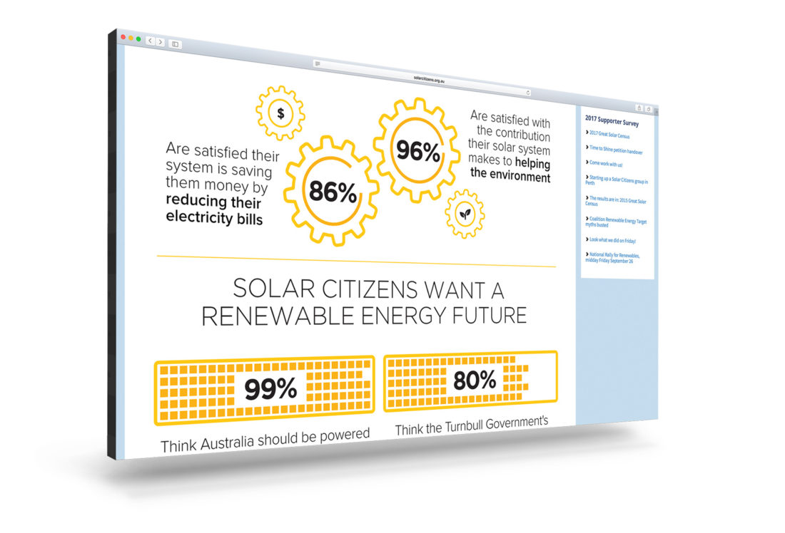 Mockup: Solar Citizens Supporter Survey 2017 infographic, designed by Erland Howden